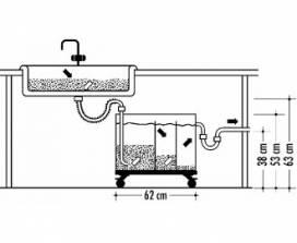 BOTZ Tonabscheider TA 103 - Bild vergrößern